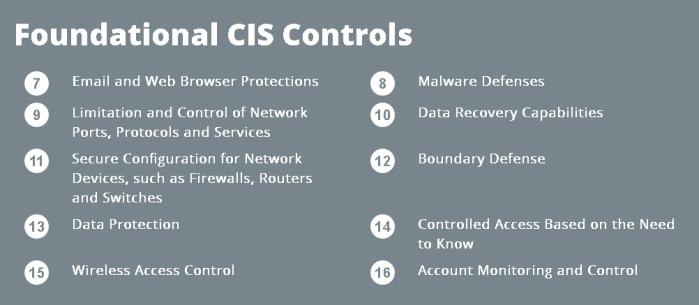 Screenshot_2018-11-03 CIS Controls(1)